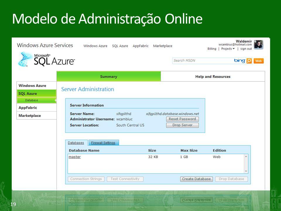 Modelo de Administração Online
