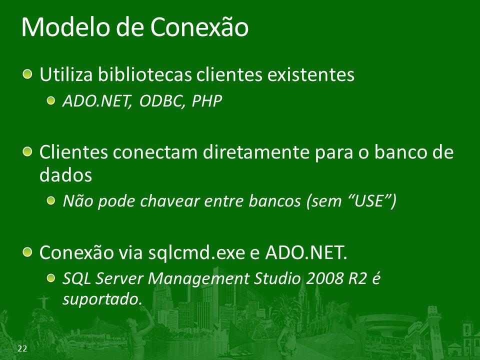 Modelo de Conexão Utiliza bibliotecas clientes existentes