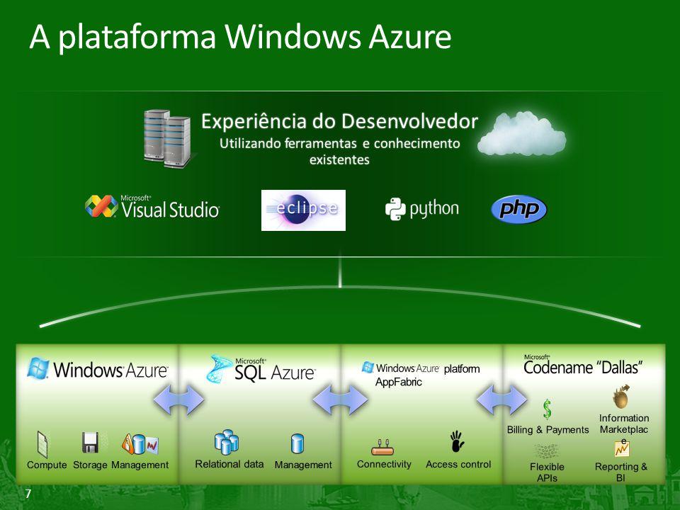 A plataforma Windows Azure
