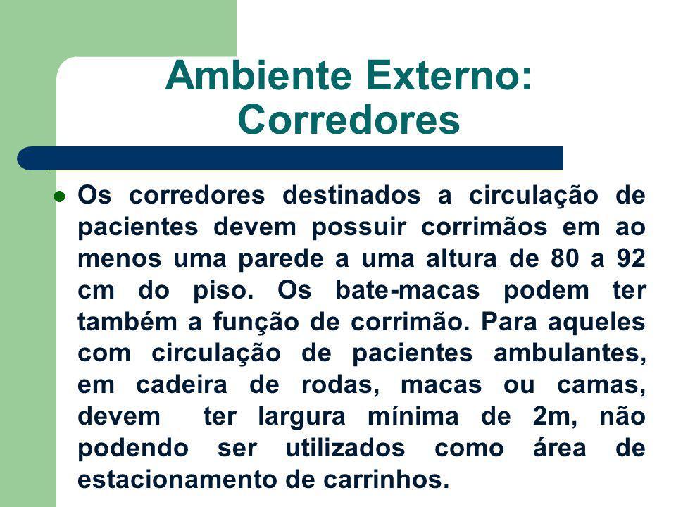 Ambiente Externo: Corredores