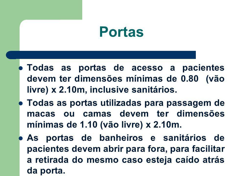 Portas Todas as portas de acesso a pacientes devem ter dimensões mínimas de 0.80 (vão livre) x 2.10m, inclusive sanitários.