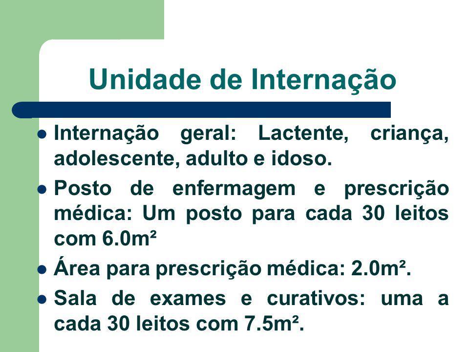 Unidade de Internação Internação geral: Lactente, criança, adolescente, adulto e idoso.