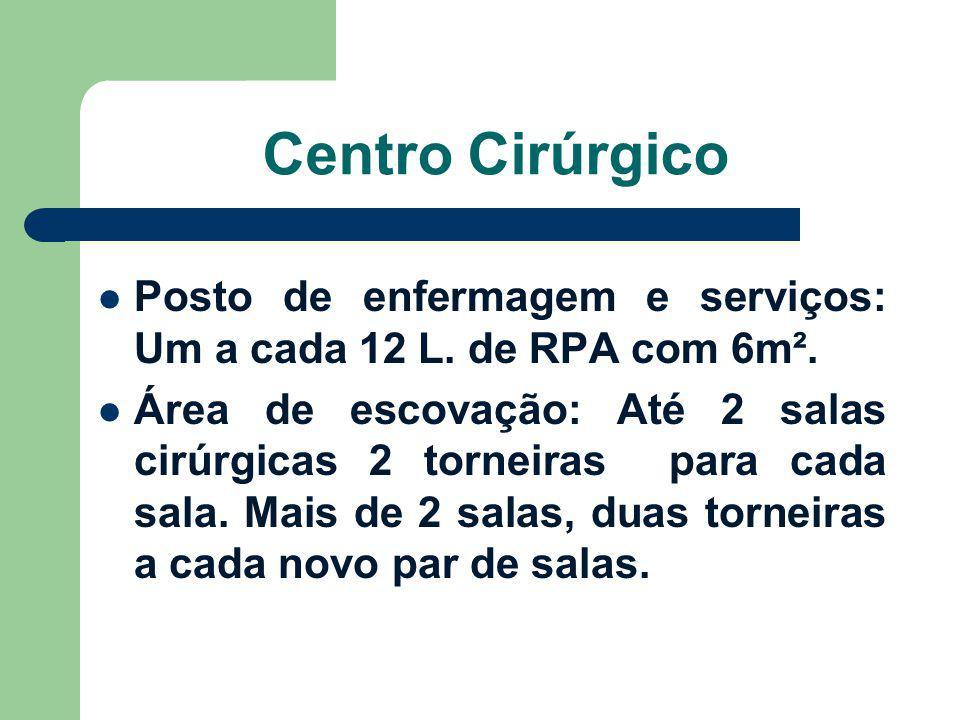 Centro Cirúrgico Posto de enfermagem e serviços: Um a cada 12 L. de RPA com 6m².
