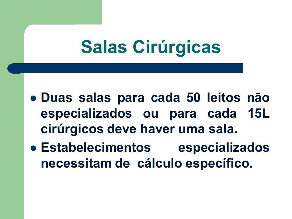 Salas Cirúrgicas Duas salas para cada 50 leitos não especializados ou para cada 15L cirúrgicos deve haver uma sala.