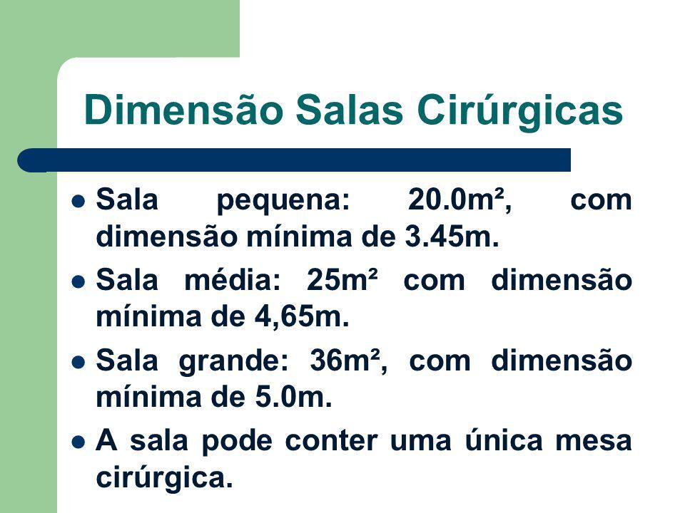 Dimensão Salas Cirúrgicas