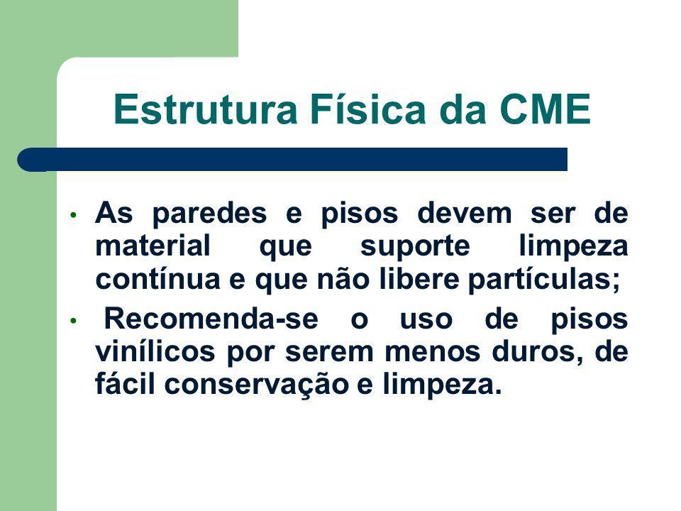 Estrutura Física da CME