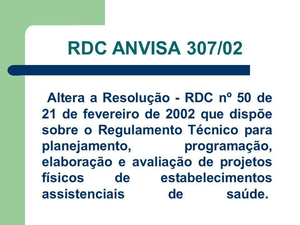 RDC ANVISA 307/02