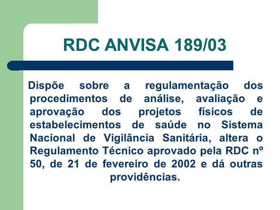 RDC ANVISA 189/03