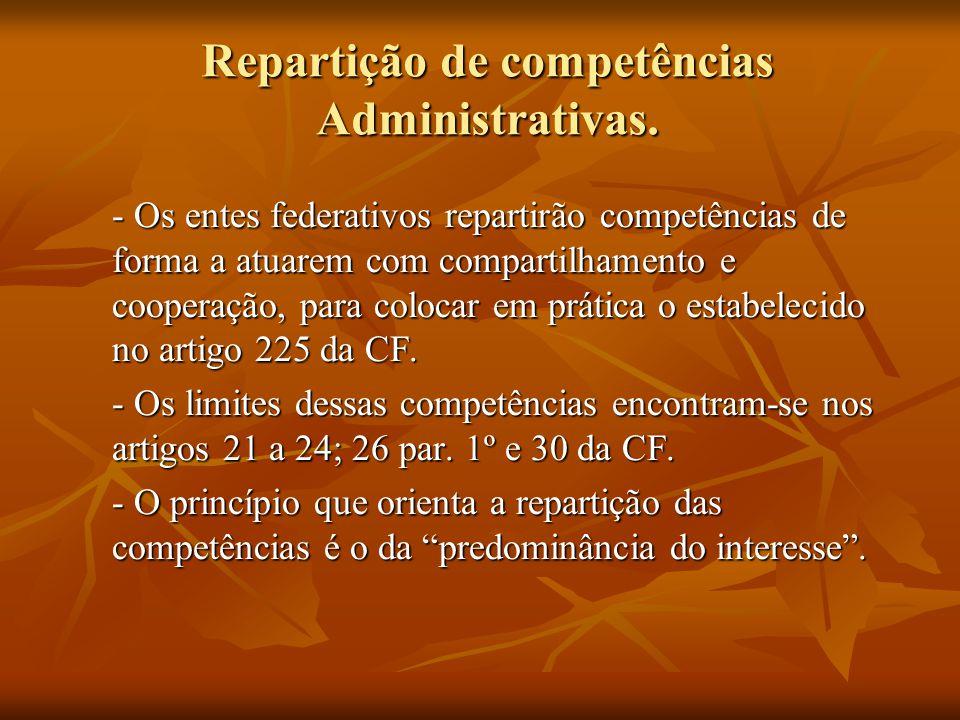 Repartição de competências Administrativas.