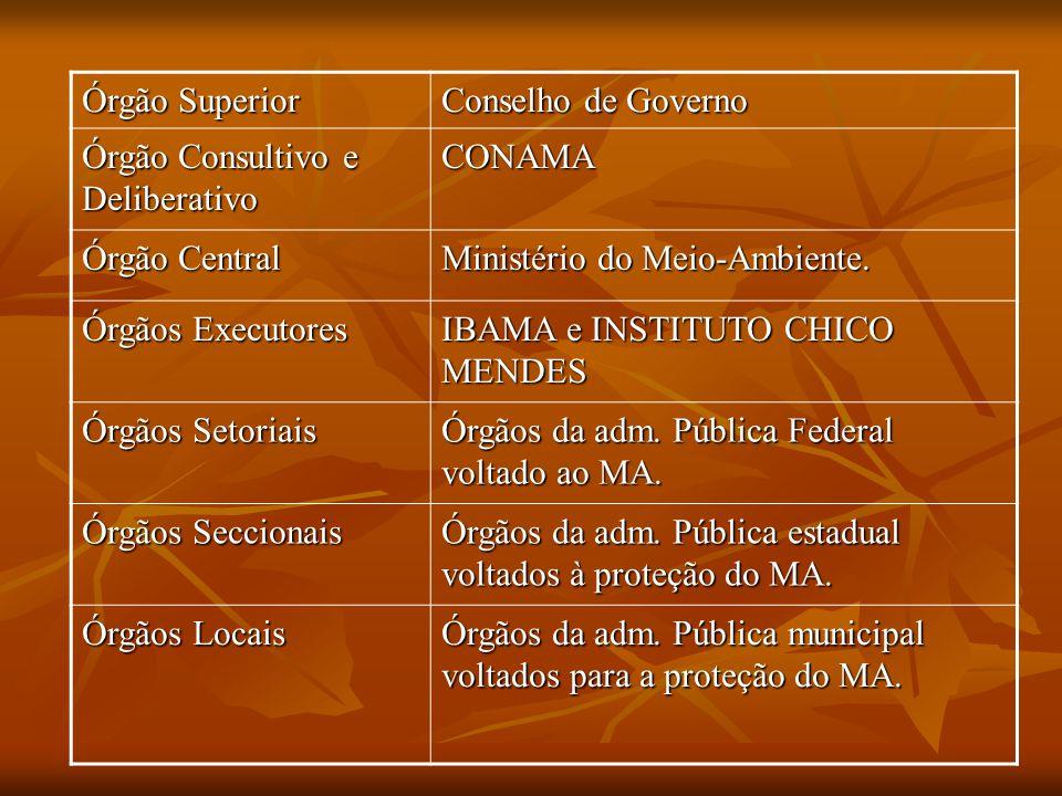 Órgão Consultivo e Deliberativo CONAMA Órgão Central