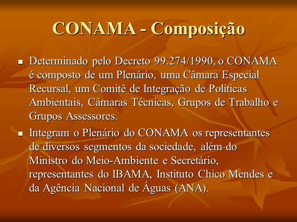 CONAMA - Composição