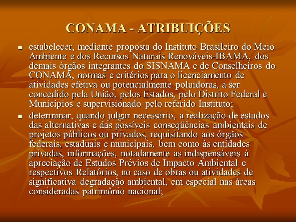 CONAMA - ATRIBUIÇÕES