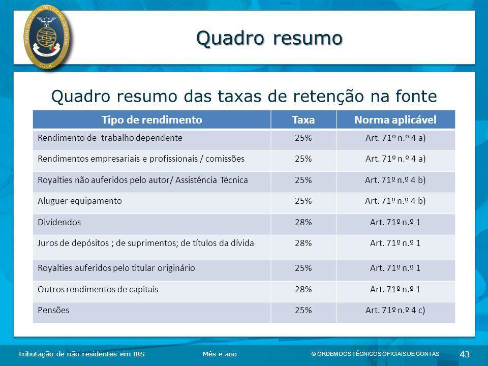 Quadro resumo das taxas de retenção na fonte