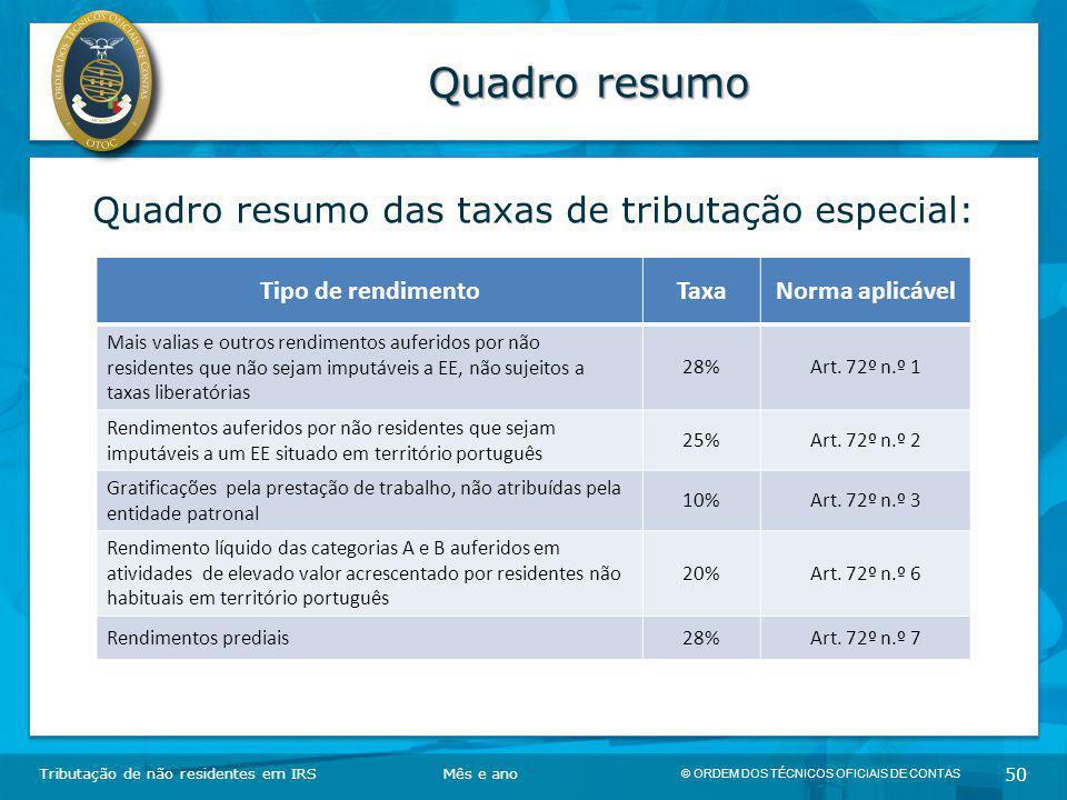 Quadro resumo das taxas de tributação especial: