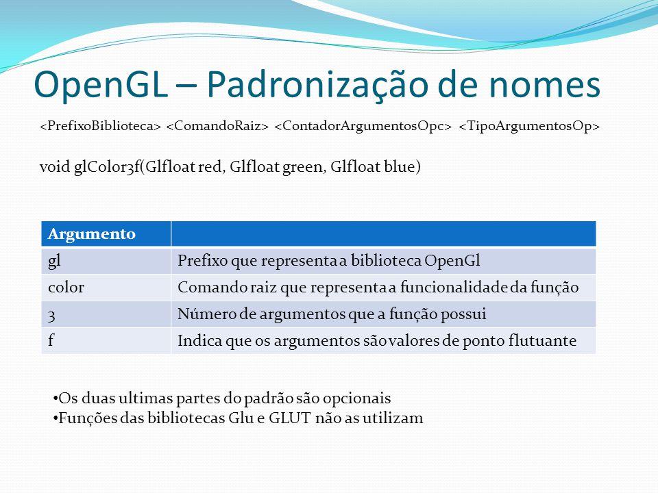 OpenGL – Padronização de nomes