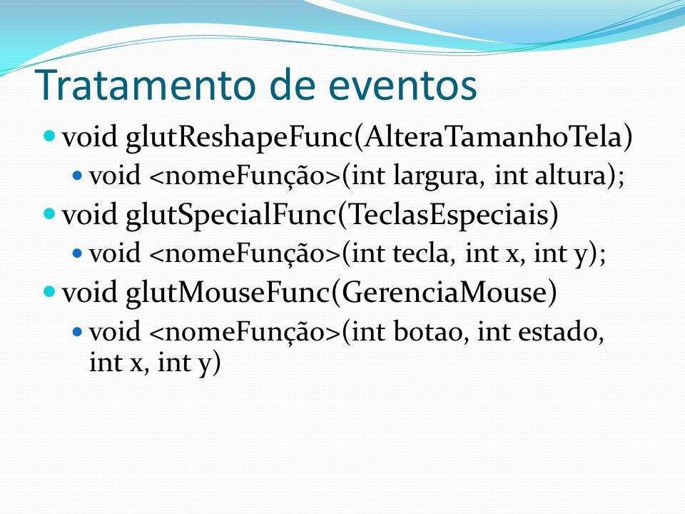 Tratamento de eventos void glutReshapeFunc(AlteraTamanhoTela)