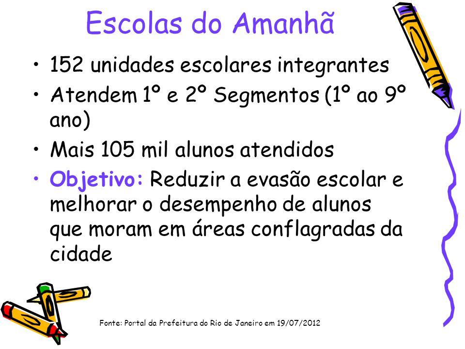 Escolas do Amanhã 152 unidades escolares integrantes