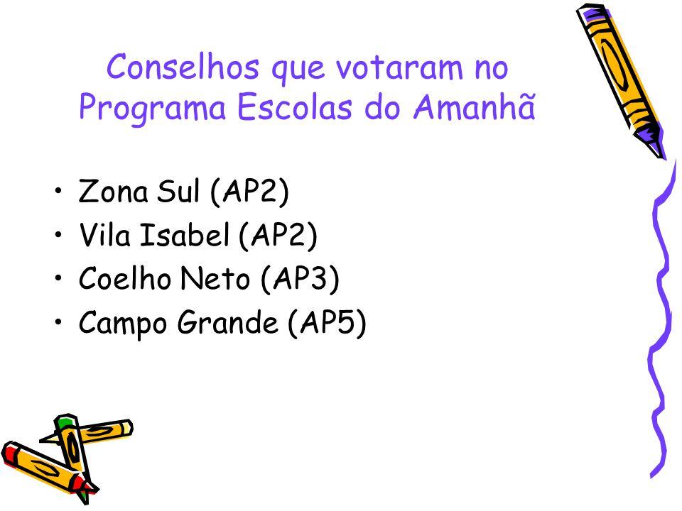 Conselhos que votaram no Programa Escolas do Amanhã