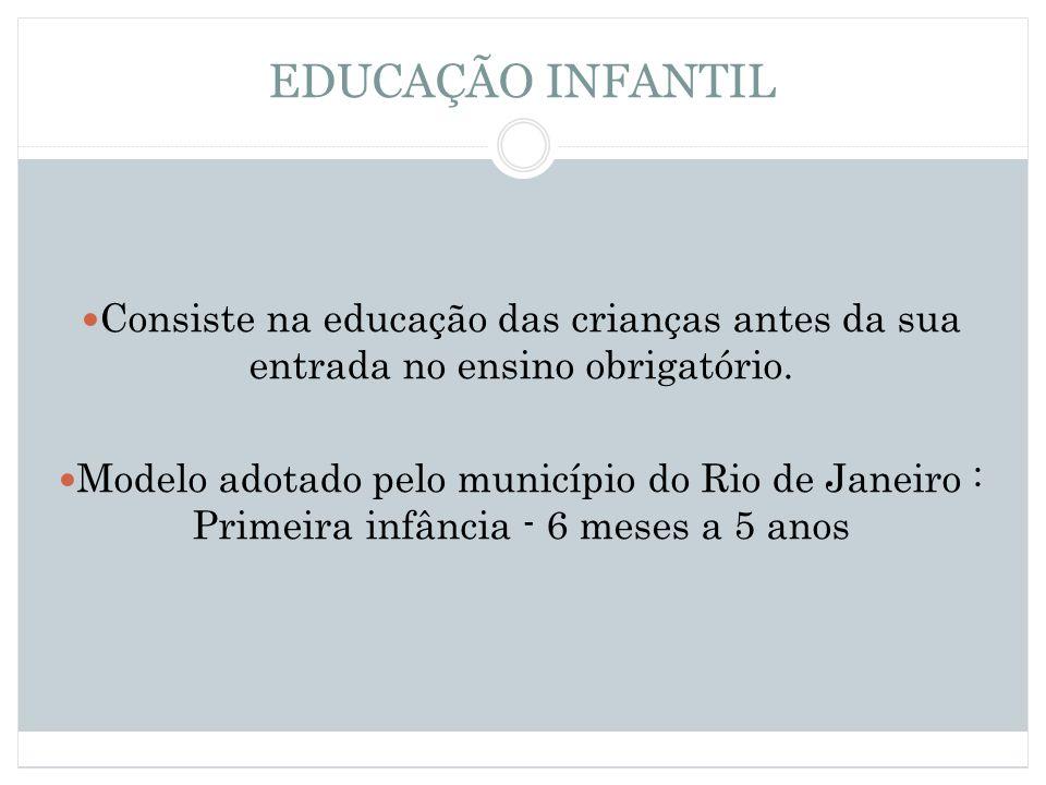 EDUCAÇÃO INFANTIL Consiste na educação das crianças antes da sua entrada no ensino obrigatório.