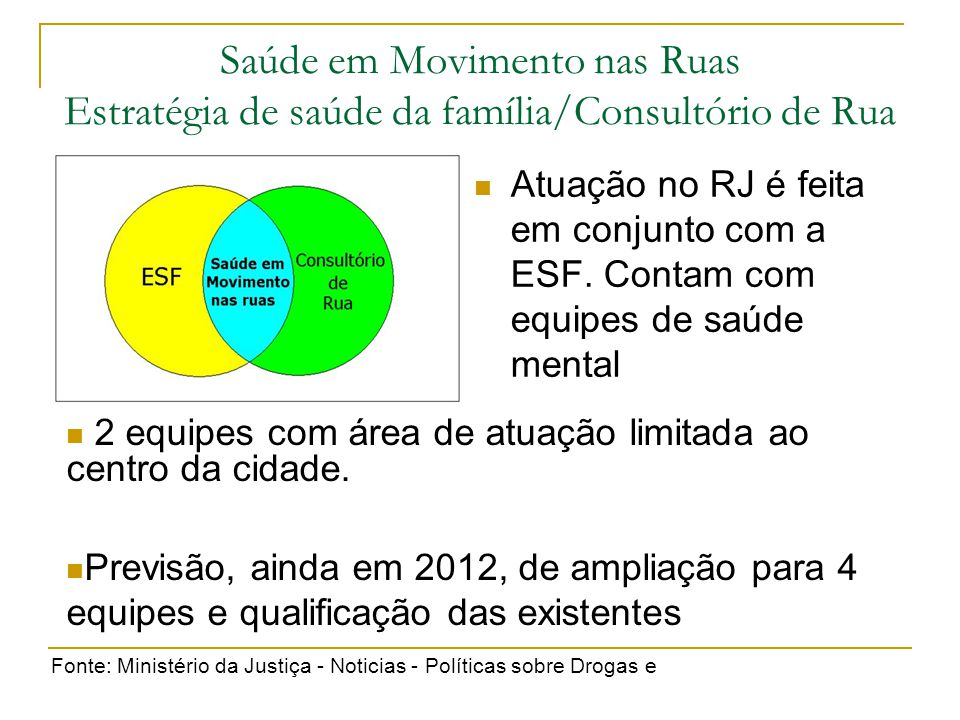 Saúde em Movimento nas Ruas Estratégia de saúde da família/Consultório de Rua