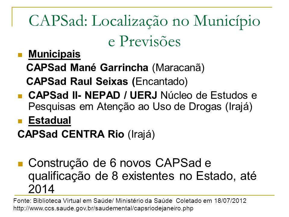 CAPSad: Localização no Município e Previsões
