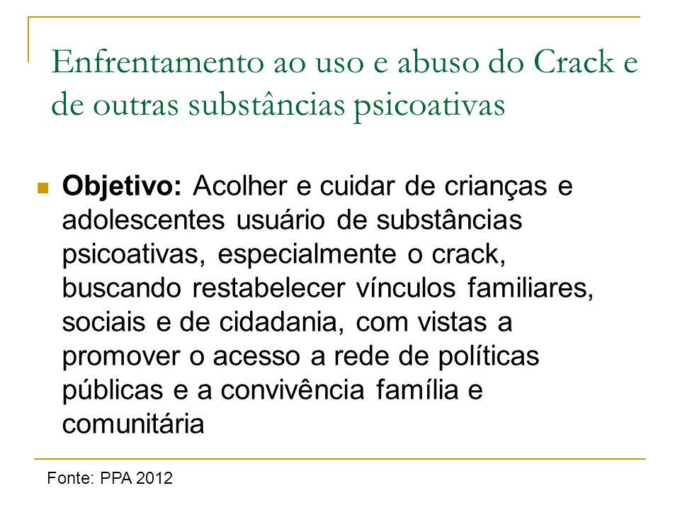 Enfrentamento ao uso e abuso do Crack e de outras substâncias psicoativas