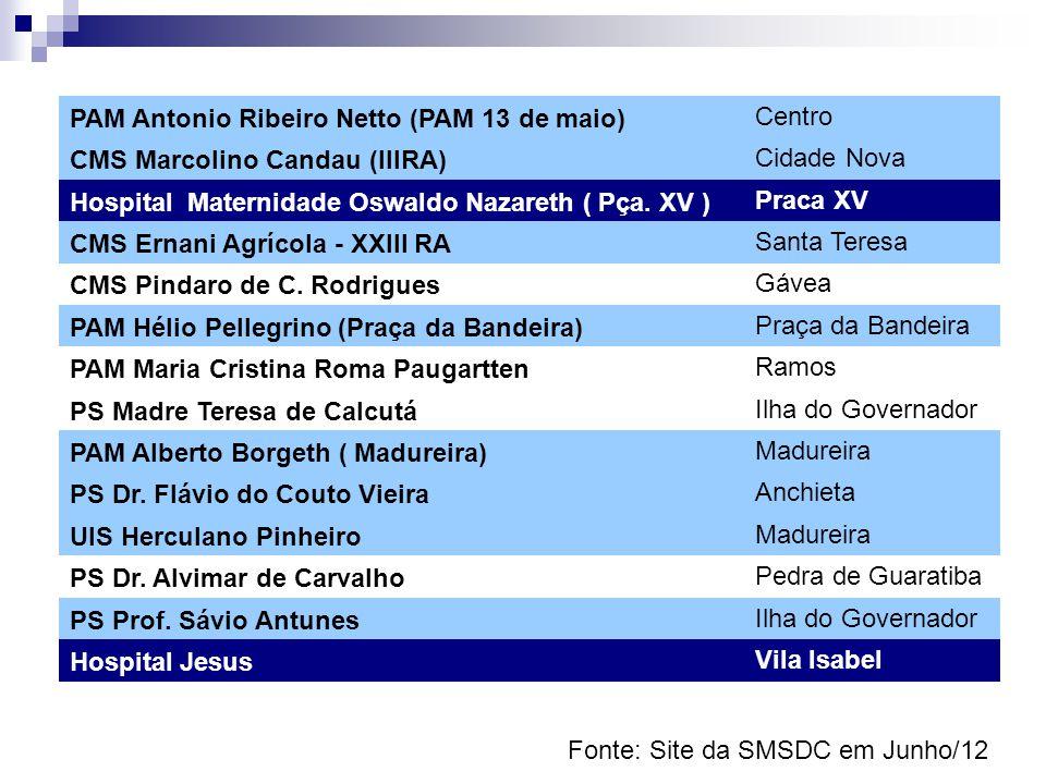 PAM Antonio Ribeiro Netto (PAM 13 de maio)