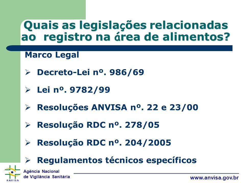 Quais as legislações relacionadas ao registro na área de alimentos