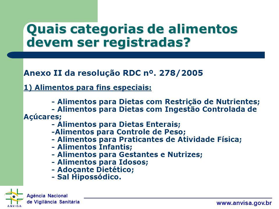 Quais categorias de alimentos devem ser registradas