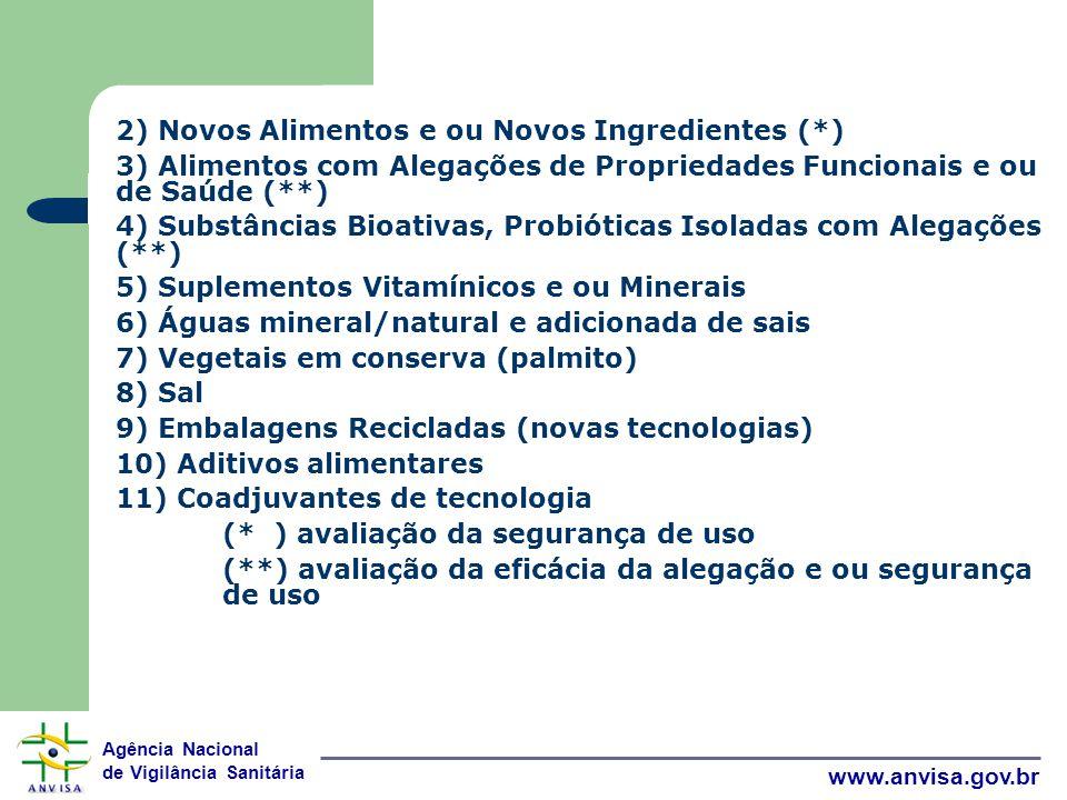 2) Novos Alimentos e ou Novos Ingredientes (*)