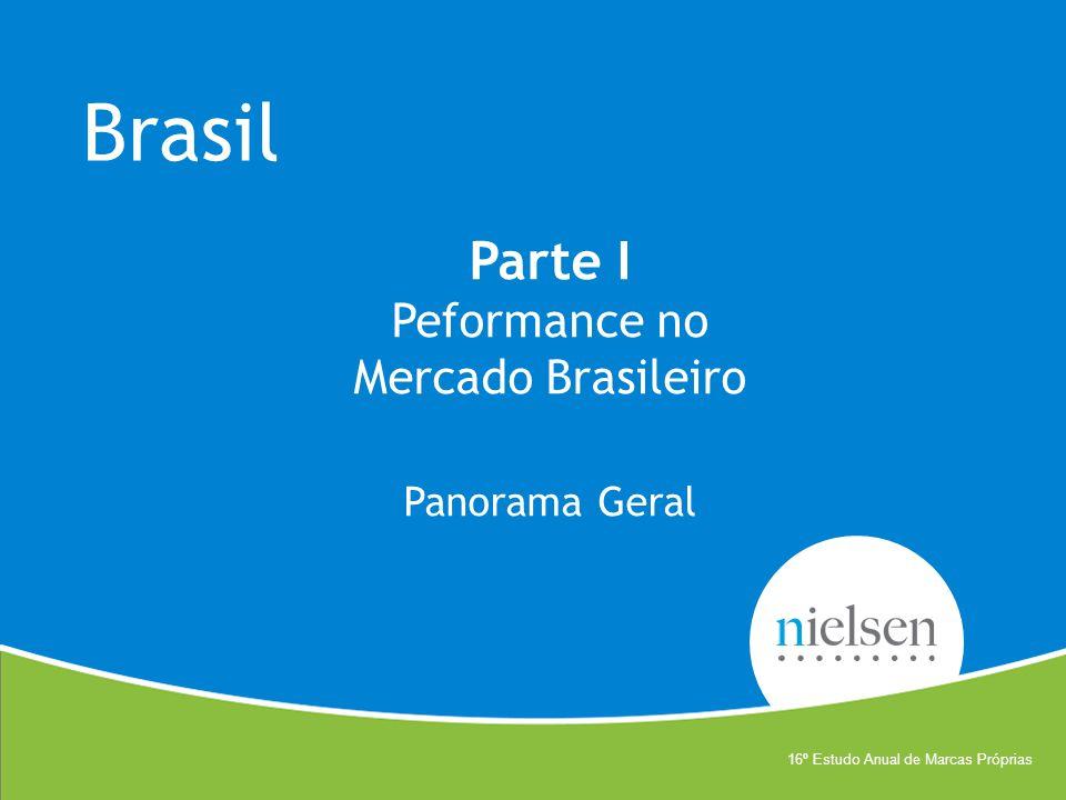 Mercado Brasileiro Panorama Geral