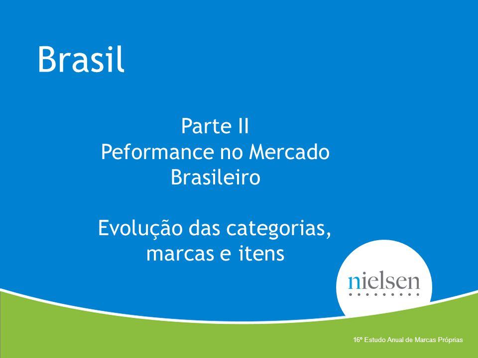 Brasil Parte II Peformance no Mercado Brasileiro Evolução das categorias, marcas e itens.