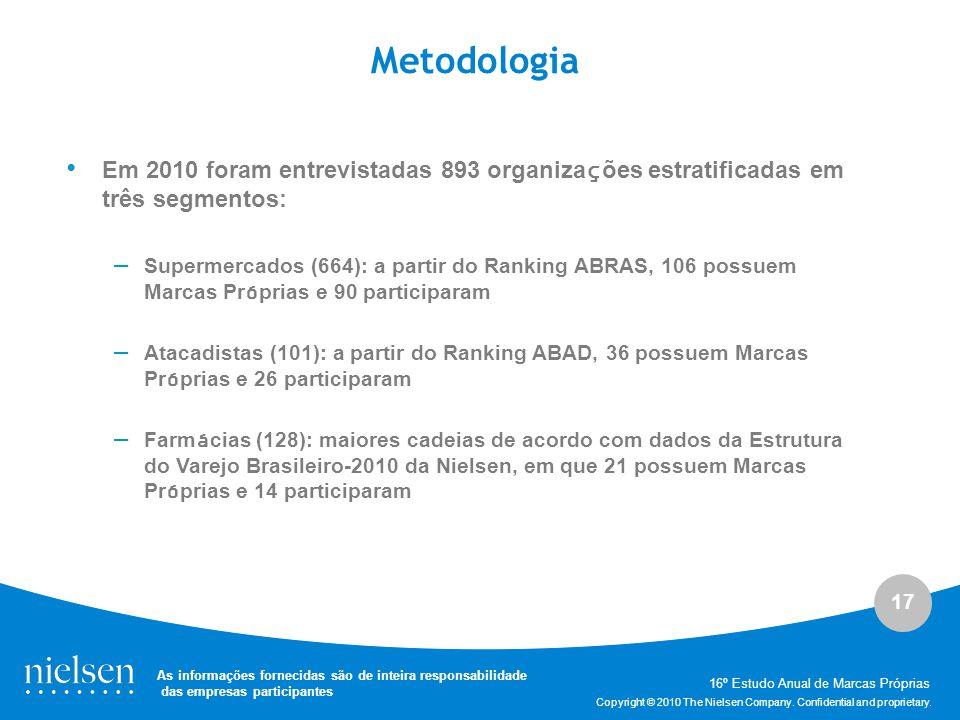 Metodologia Em 2010 foram entrevistadas 893 organizações estratificadas em três segmentos: