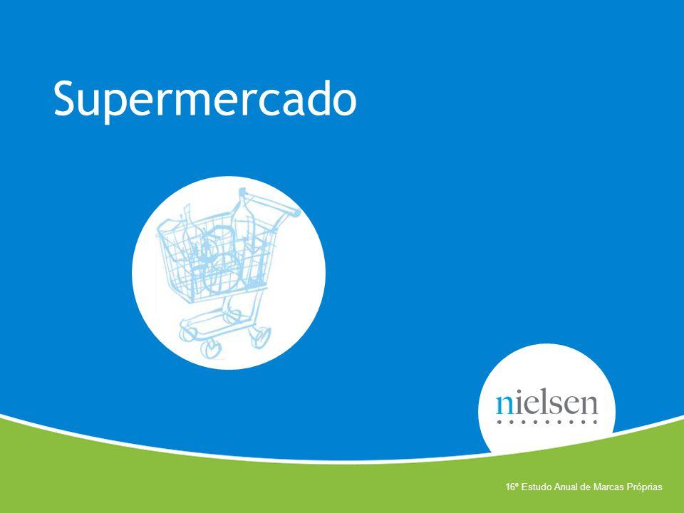 Supermercado 16º Estudo Anual de Marcas Próprias