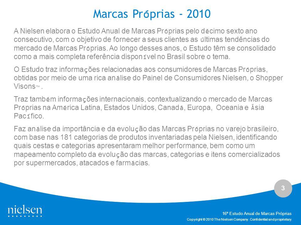 Marcas Próprias - 2010