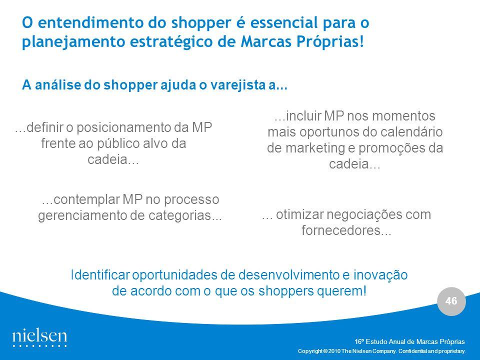 O entendimento do shopper é essencial para o planejamento estratégico de Marcas Próprias!