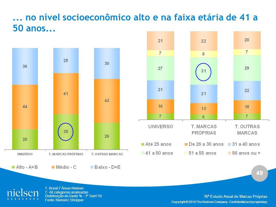 ... no nível socioeconômico alto e na faixa etária de 41 a 50 anos...
