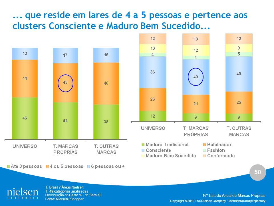 ... que reside em lares de 4 a 5 pessoas e pertence aos clusters Consciente e Maduro Bem Sucedido...