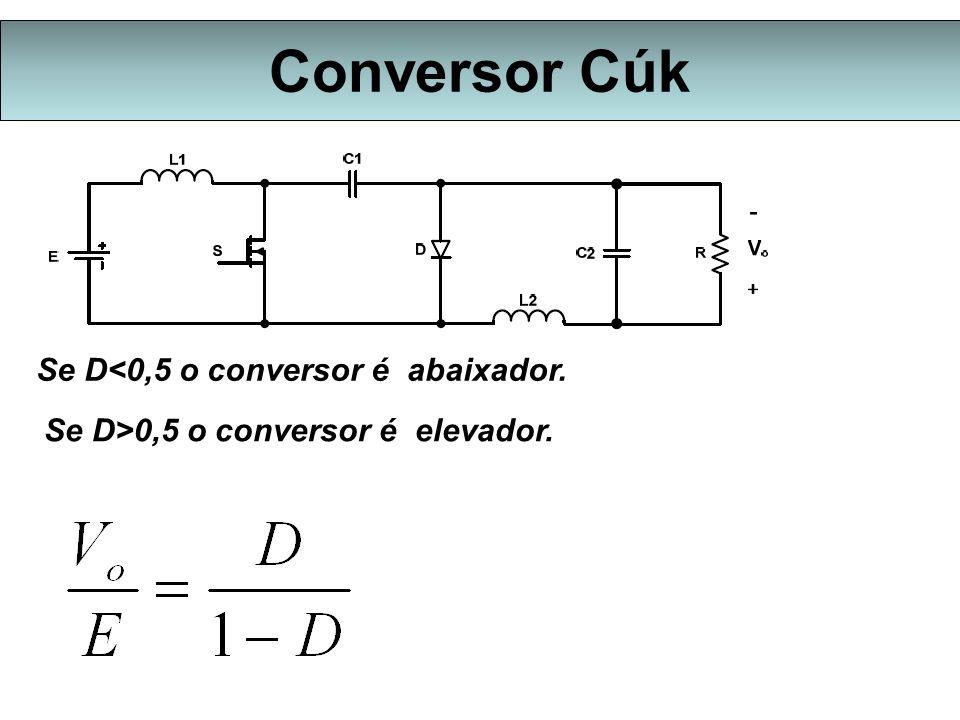 Conversor Cúk Se D<0,5 o conversor é abaixador.