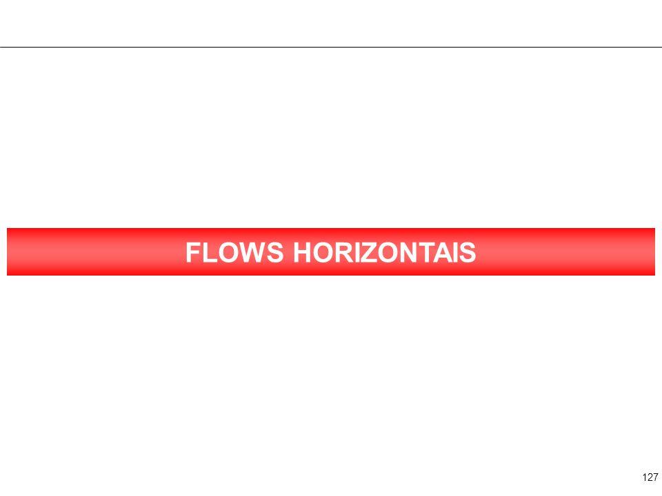2 FLOWS HORIZONTAIS Texto Texto Texto Texto