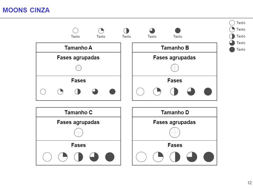MOONS VERMELHO Tamanho A Tamanho B Fases agrupadas Fases agrupadas