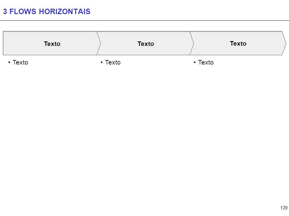4 FLOWS HORIZONTAIS Texto Texto Texto Texto Texto Texto Texto Texto