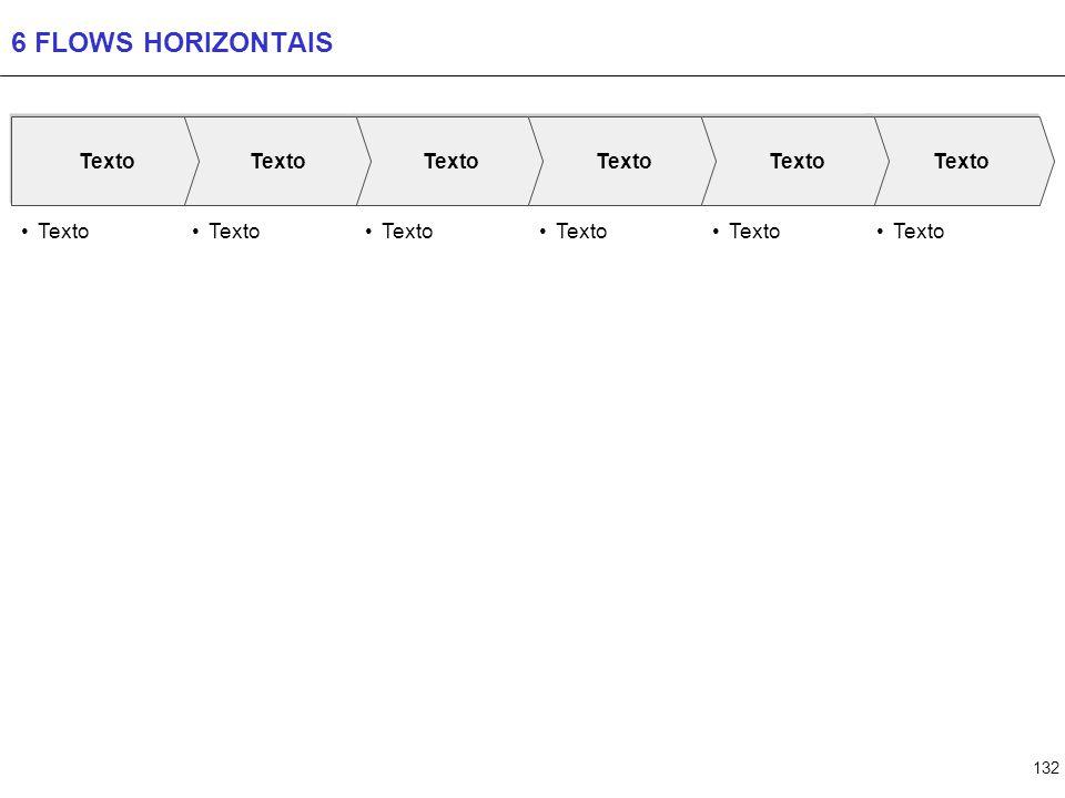 7 FLOWS HORIZONTAIS Texto Texto Texto Texto Texto Texto Texto Texto