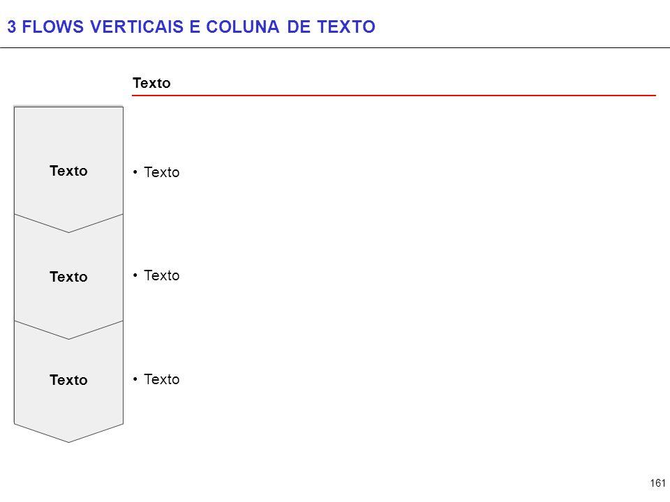 4 FLOWS VERTICAIS E COLUNA DE TEXTO