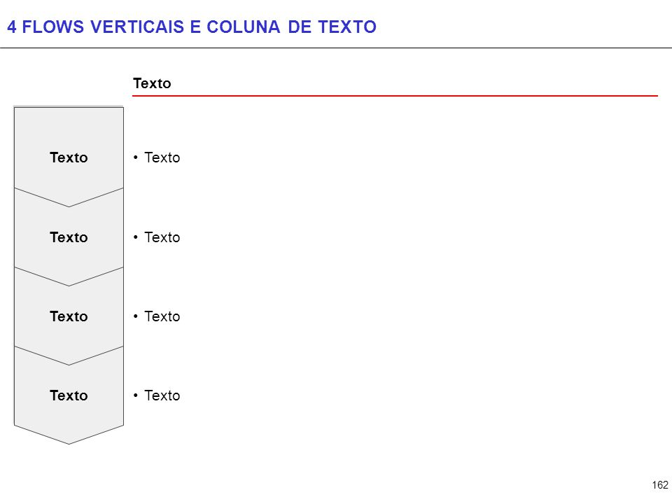 5 FLOWS VERTICAIS E COLUNA DE TEXTO