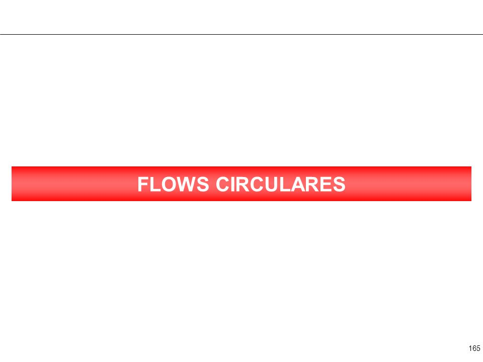 FLOW CIRCULAR 1 Texto Texto Texto Texto Texto Texto