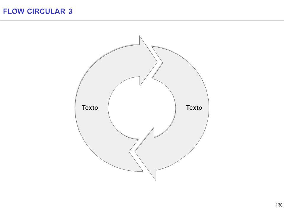 FLOW CIRCULAR 4 Texto Texto Texto