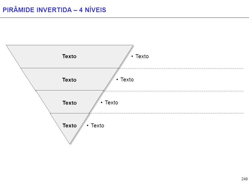 PIRÂMIDE INVERTIDA – 9 NÍVEIS
