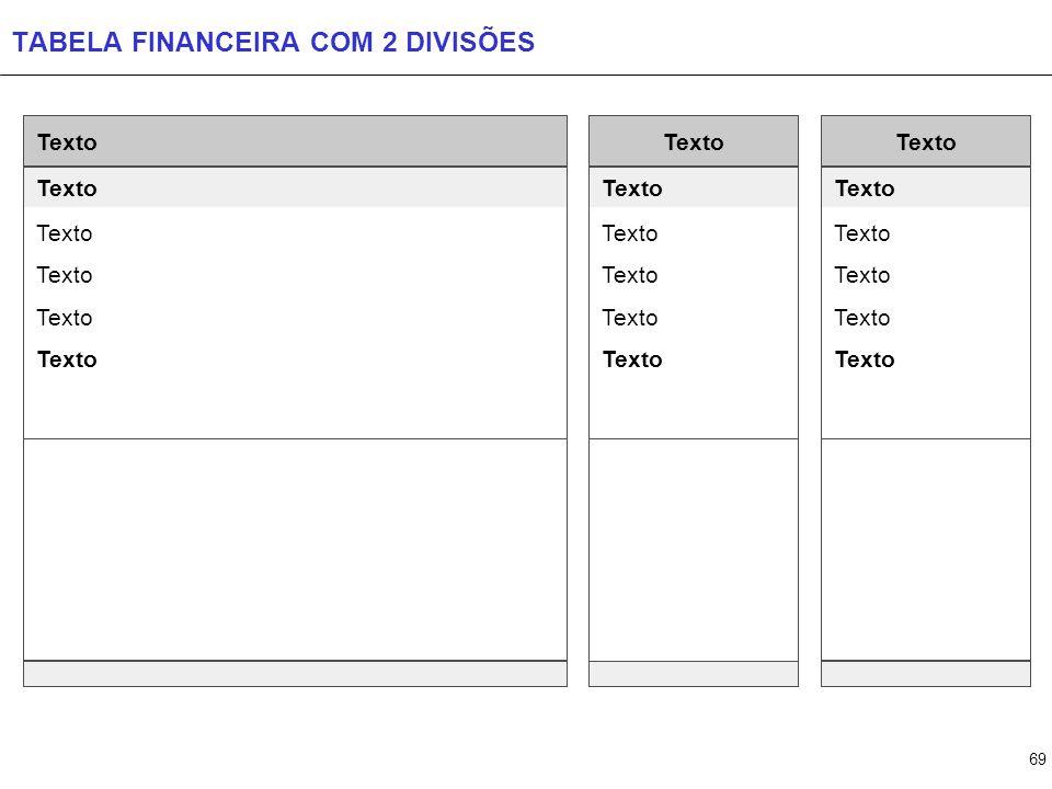 TABELA FINANCEIRA COM 3 DIVISÕES