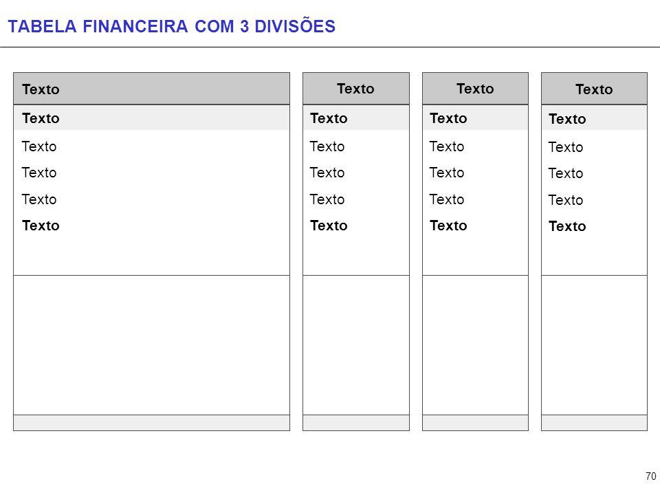 TABELA FINANCEIRA COM 4 DIVISÕES